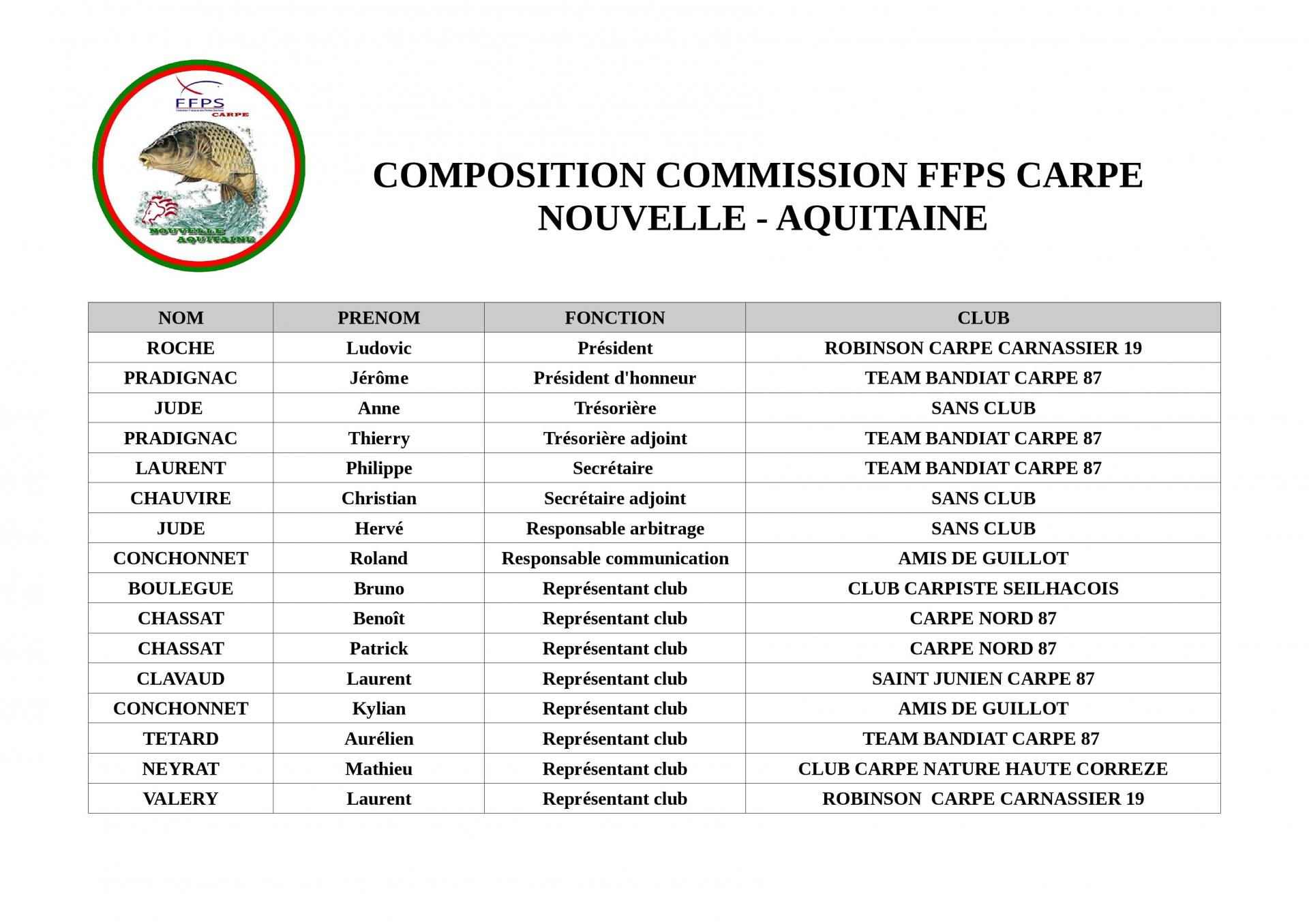 Composition commission ffps carpe club